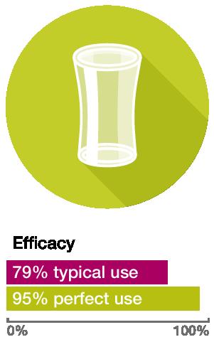 method female condom